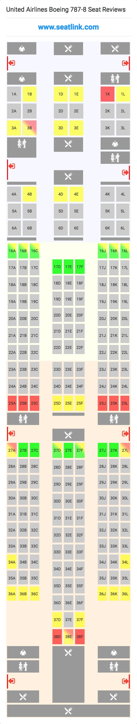 United Airlines Boeing 787-8 Seating Chart - Updated